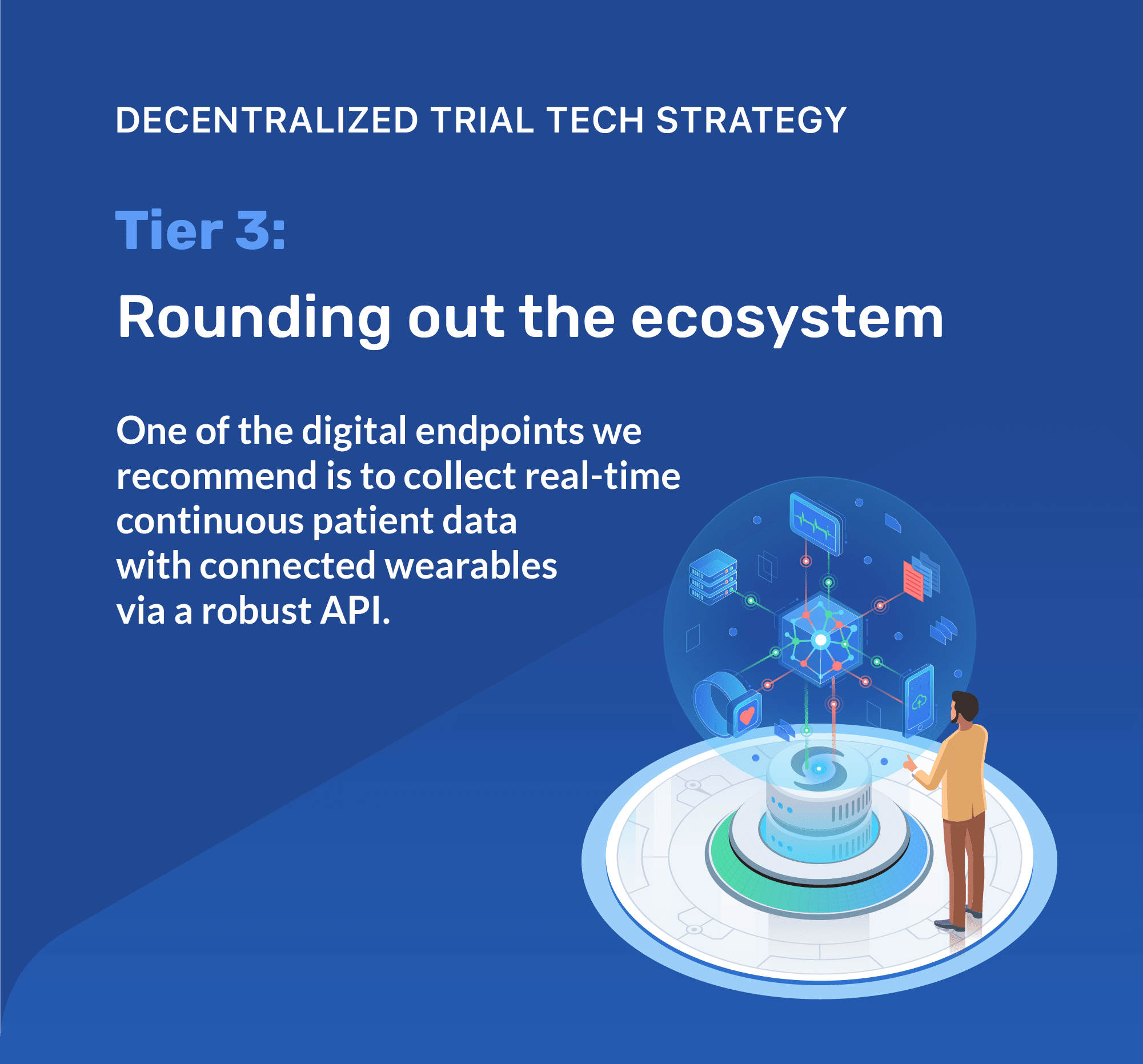Tier 3 Clinical Trial tech strategy